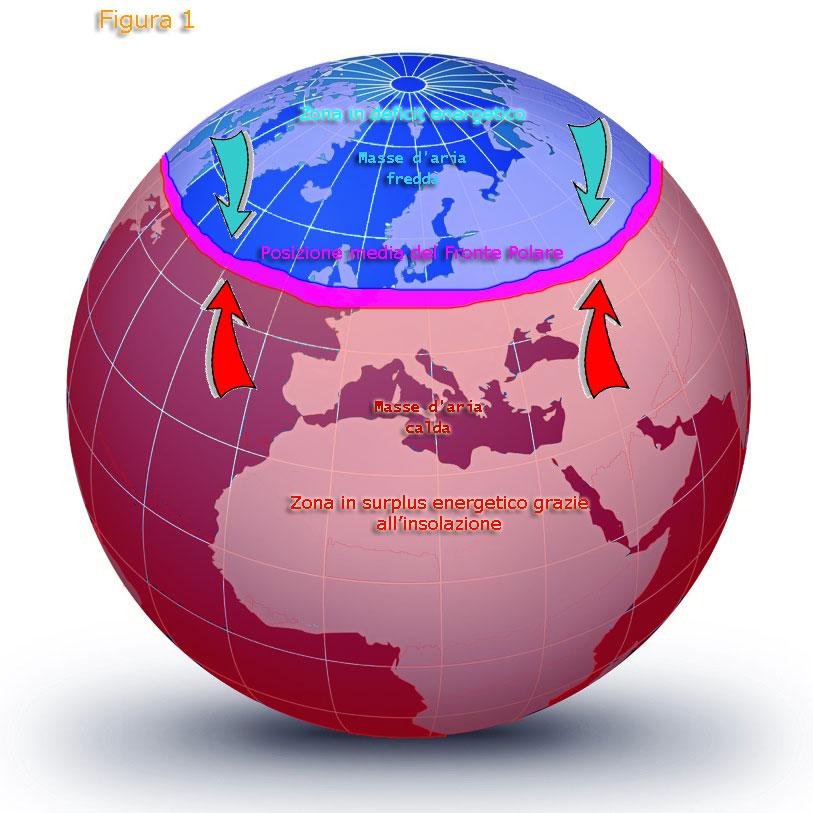 FRONTI (meteodidattica) 1226185200_figura-1